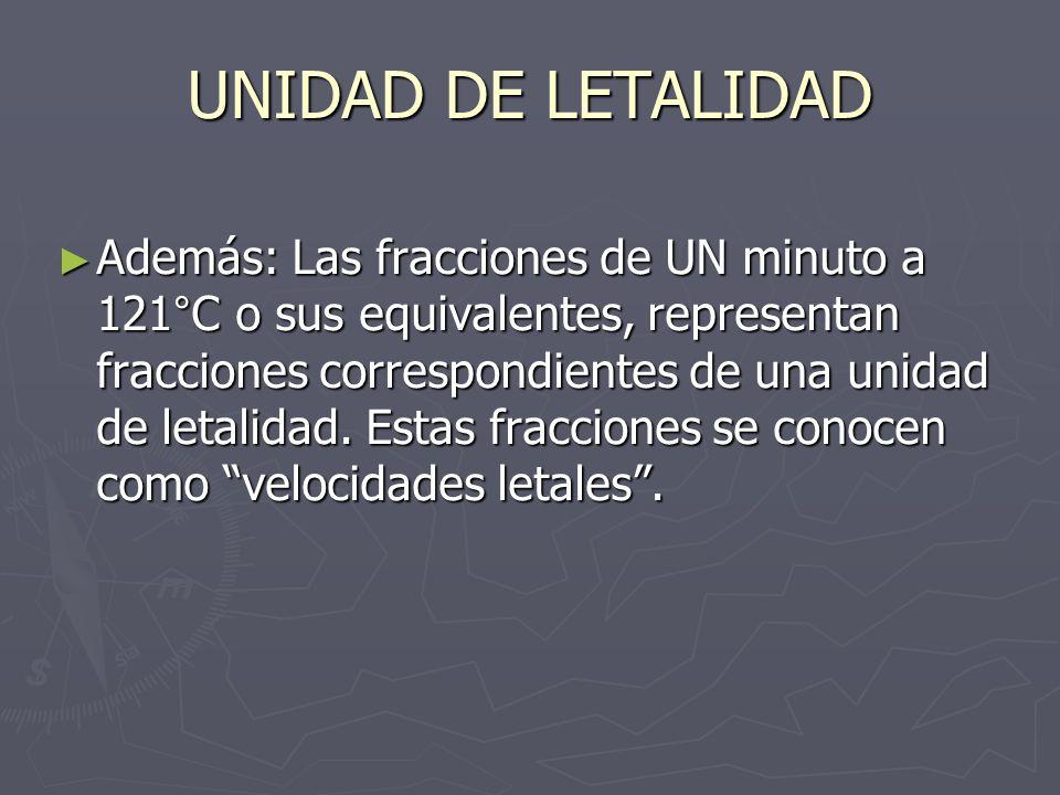 UNIDAD DE LETALIDAD Además: Las fracciones de UN minuto a 121°C o sus equivalentes, representan fracciones correspondientes de una unidad de letalidad