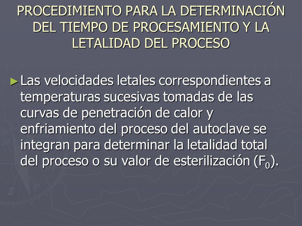 PROCEDIMIENTO PARA LA DETERMINACIÓN DEL TIEMPO DE PROCESAMIENTO Y LA LETALIDAD DEL PROCESO Las velocidades letales correspondientes a temperaturas suc