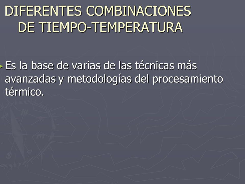 DIFERENTES COMBINACIONES DE TIEMPO-TEMPERATURA Es la base de varias de las técnicas más avanzadas y metodologías del procesamiento térmico. Es la base