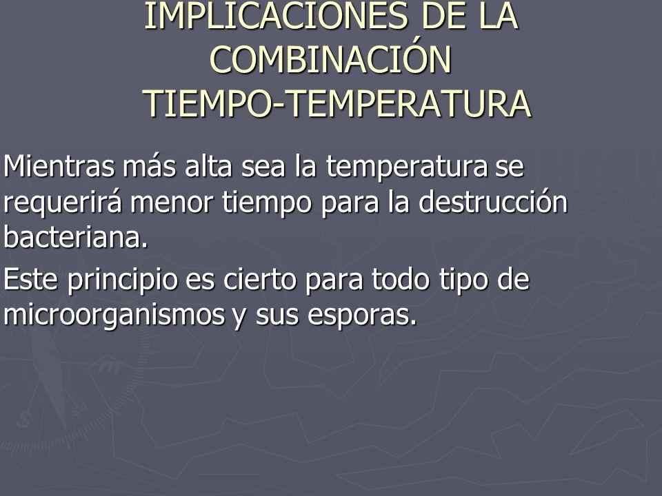 IMPLICACIONES DE LA COMBINACIÓN TIEMPO-TEMPERATURA Mientras más alta sea la temperatura se requerirá menor tiempo para la destrucción bacteriana. Mien