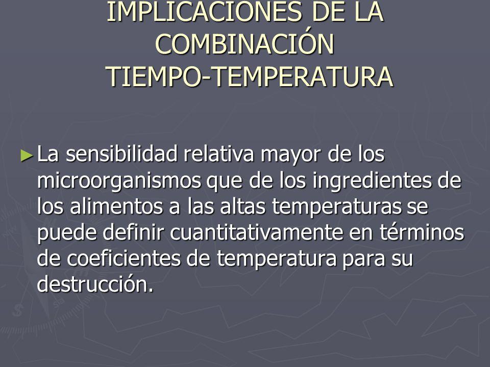 IMPLICACIONES DE LA COMBINACIÓN TIEMPO-TEMPERATURA La sensibilidad relativa mayor de los microorganismos que de los ingredientes de los alimentos a la