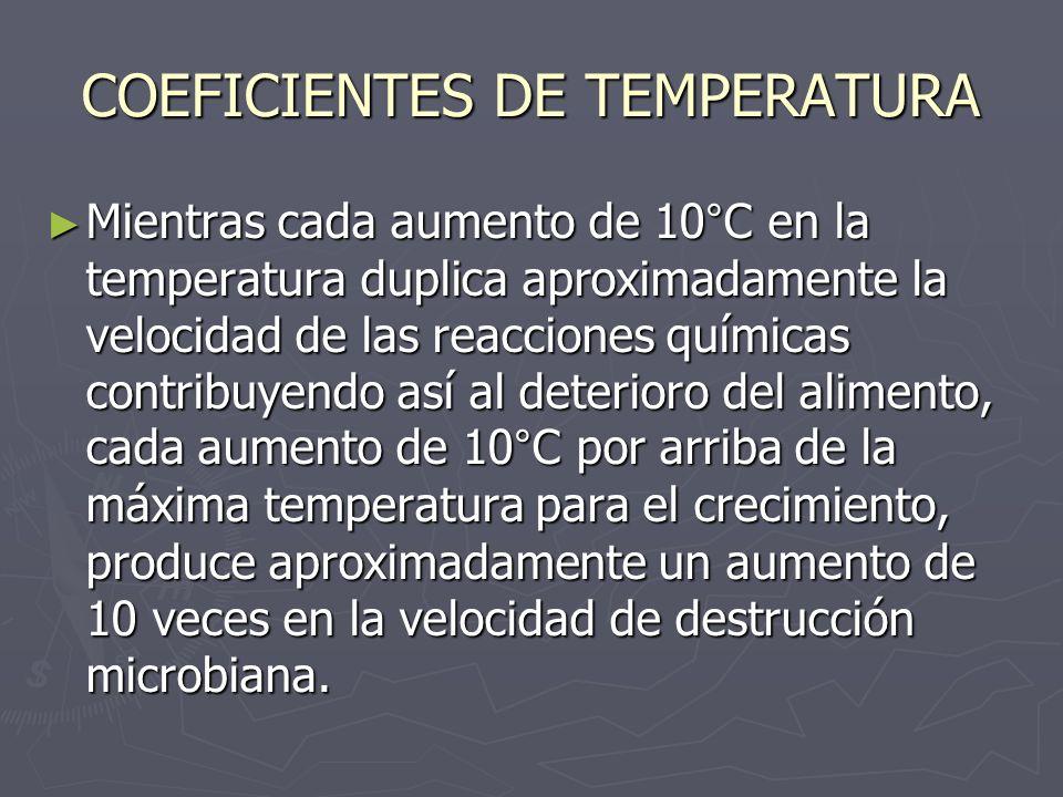 COEFICIENTES DE TEMPERATURA Mientras cada aumento de 10°C en la temperatura duplica aproximadamente la velocidad de las reacciones químicas contribuye