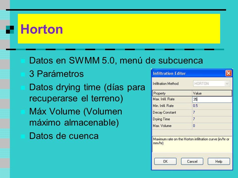 Horton Datos en SWMM 5.0, menú de subcuenca 3 Parámetros Datos drying time (días para recuperarse el terreno) Máx Volume (Volumen máximo almacenable)