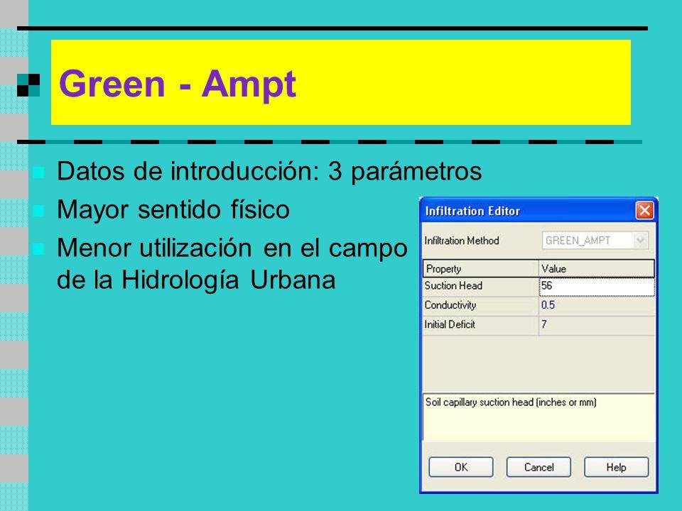 Green - Ampt Datos de introducción: 3 parámetros Mayor sentido físico Menor utilización en el campo de la Hidrología Urbana