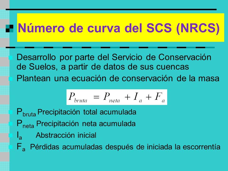 Número de curva del SCS (NRCS) Desarrollo por parte del Servicio de Conservación de Suelos, a partir de datos de sus cuencas Plantean una ecuación de