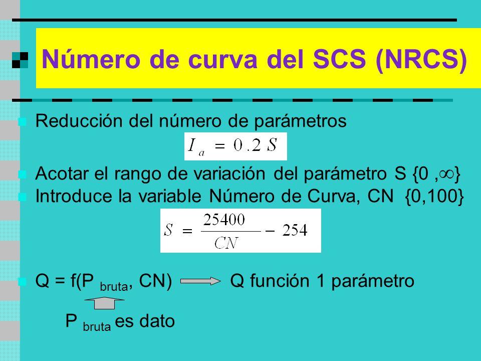 Número de curva del SCS (NRCS) Reducción del número de parámetros Acotar el rango de variación del parámetro S {0, } Introduce la variable Número de C