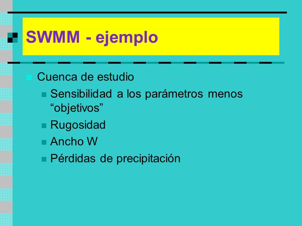 SWMM - ejemplo Cuenca de estudio Sensibilidad a los parámetros menos objetivos Rugosidad Ancho W Pérdidas de precipitación