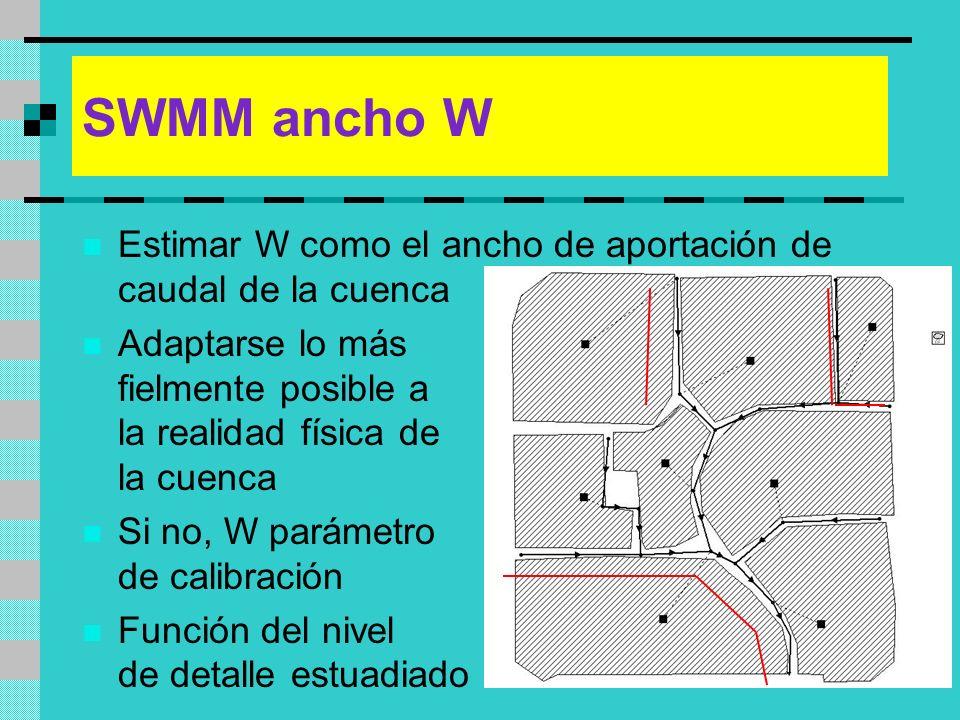 SWMM ancho W Estimar W como el ancho de aportación de caudal de la cuenca Adaptarse lo más fielmente posible a la realidad física de la cuenca Si no,