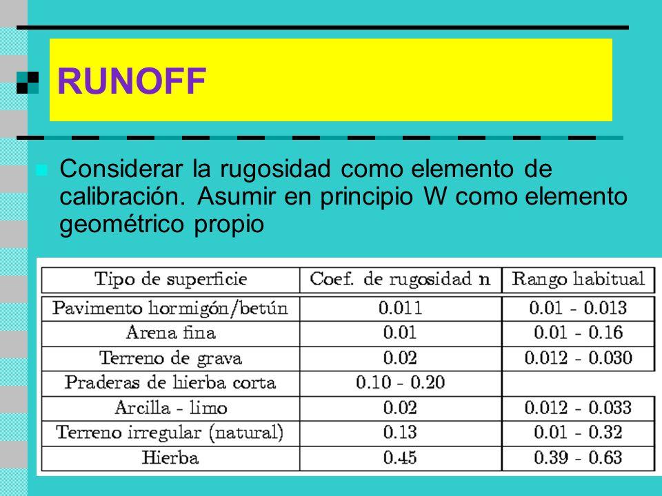 RUNOFF Considerar la rugosidad como elemento de calibración. Asumir en principio W como elemento geométrico propio