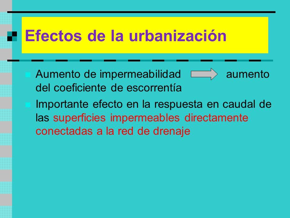 Efectos de la urbanización Aumento de impermeabilidad aumento del coeficiente de escorrentía Importante efecto en la respuesta en caudal de las superf