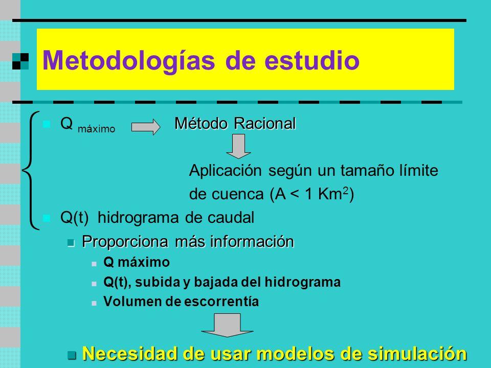 Metodologías de estudio Método Racional Q máximo Método Racional Aplicación según un tamaño límite de cuenca (A < 1 Km 2 ) Q(t) hidrograma de caudal P