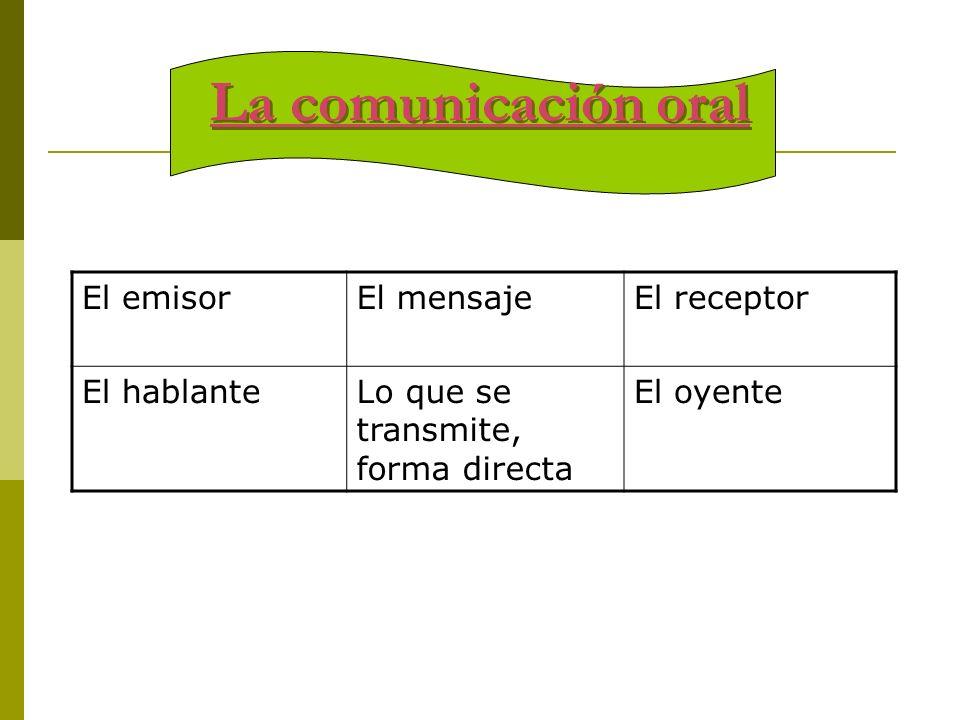 La comunicación oral El emisorEl mensaje El receptor El hablanteLo que se transmite, forma directa El oyente