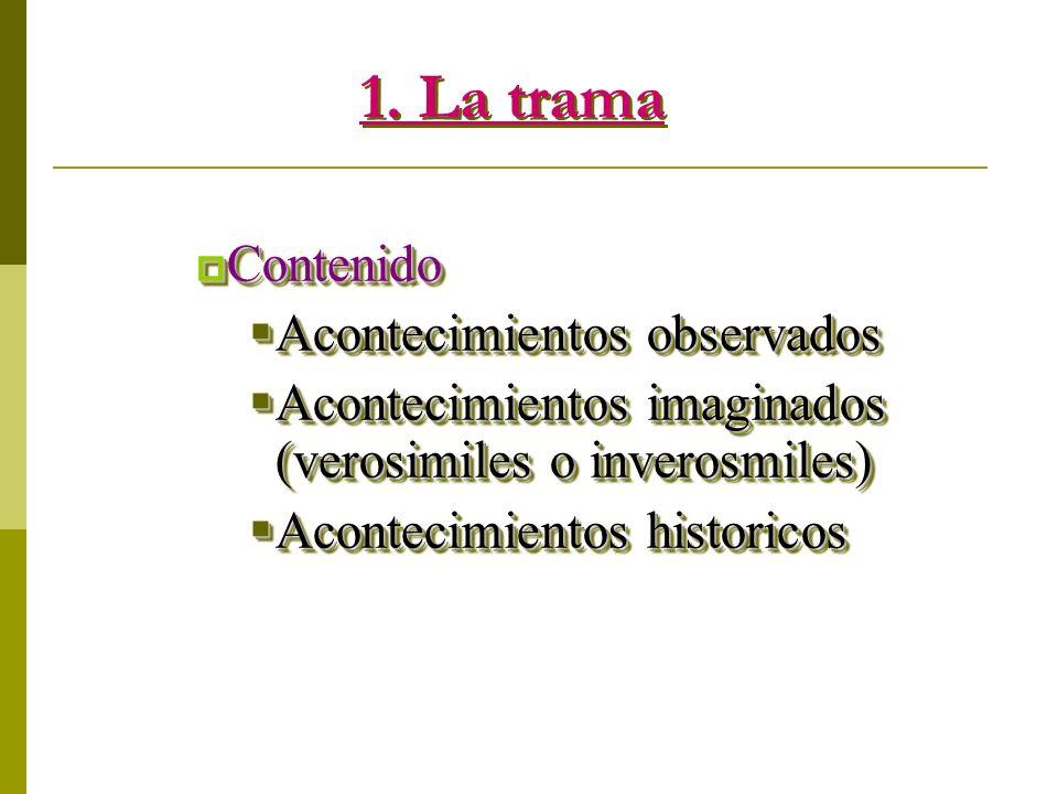 1. La trama Contenido Contenido Acontecimientos observados Acontecimientos observados Acontecimientos imaginados (verosimiles o inverosmiles) Aconteci