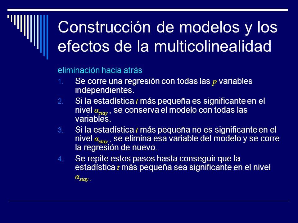 Construcción de modelos y los efectos de la multicolinealidad eliminación hacia atrás 1.