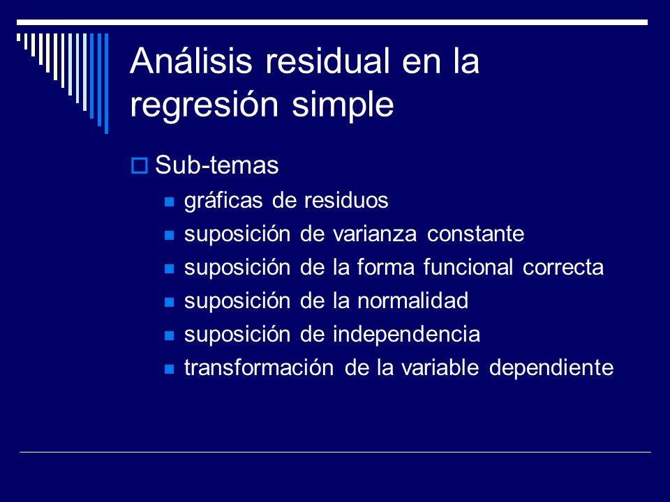 Análisis residual en la regresión simple Sub-temas gráficas de residuos suposición de varianza constante suposición de la forma funcional correcta suposición de la normalidad suposición de independencia transformación de la variable dependiente