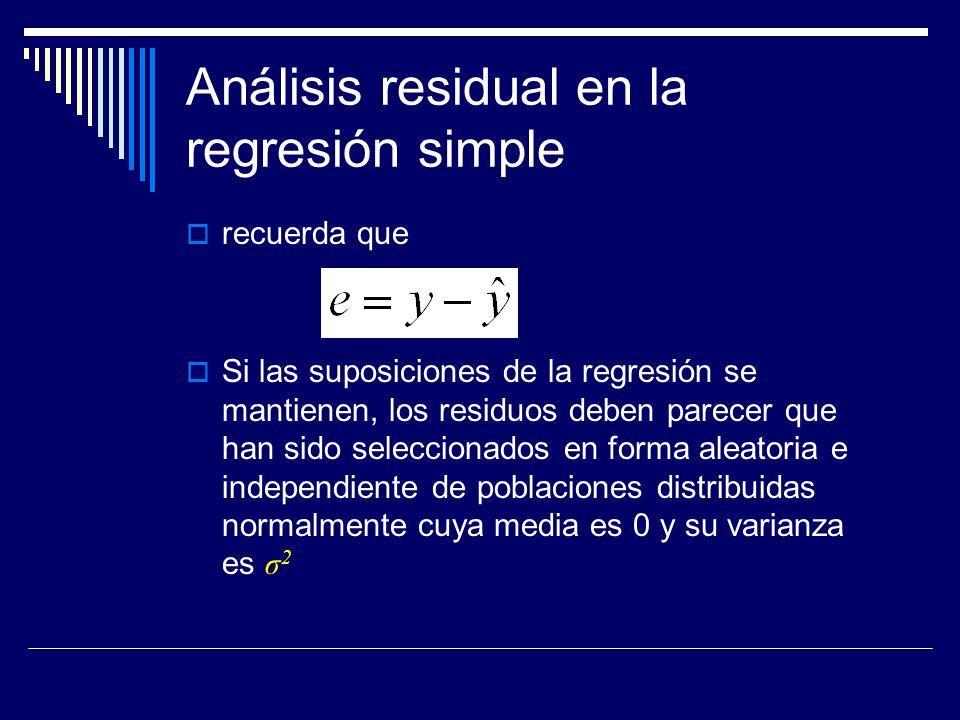 Análisis residual en la regresión simple recuerda que Si las suposiciones de la regresión se mantienen, los residuos deben parecer que han sido seleccionados en forma aleatoria e independiente de poblaciones distribuidas normalmente cuya media es 0 y su varianza es σ 2