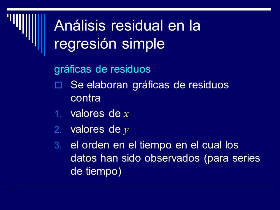 Análisis residual en la regresión simple gráficas de residuos Se elaboran gráficas de residuos contra 1.