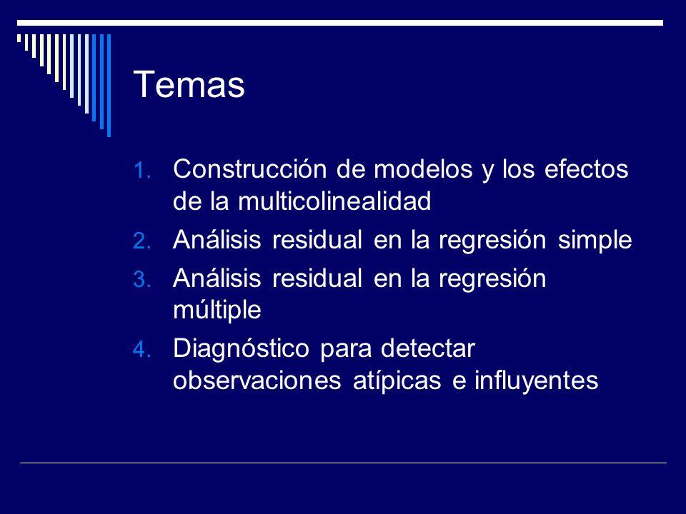 Temas 1.Construcción de modelos y los efectos de la multicolinealidad 2.
