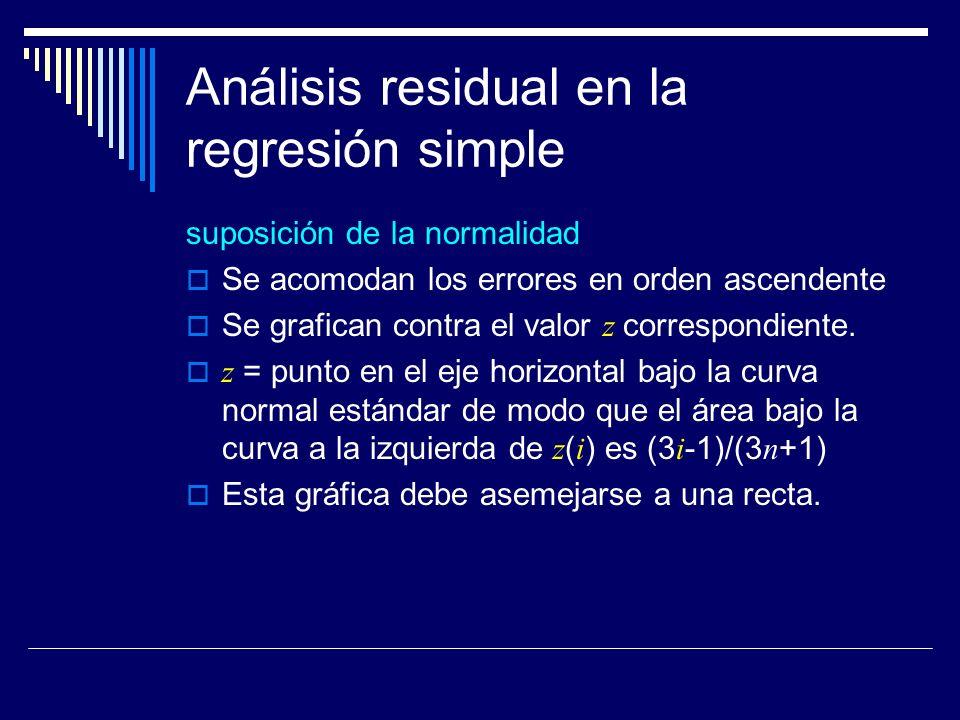 Análisis residual en la regresión simple suposición de la normalidad Se acomodan los errores en orden ascendente Se grafican contra el valor z correspondiente.
