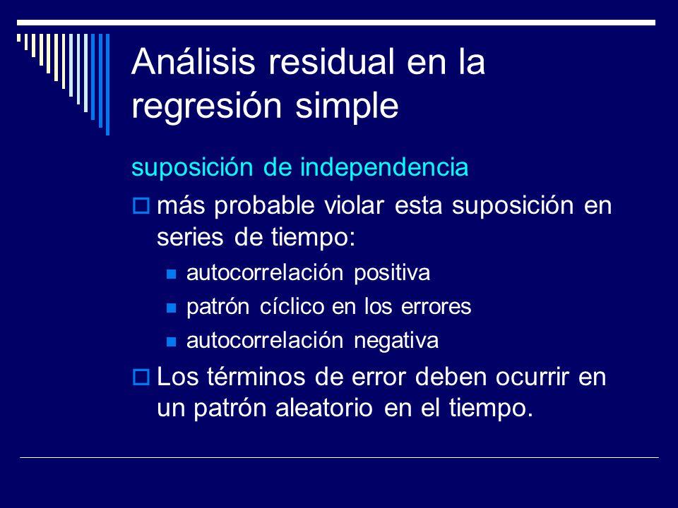 Análisis residual en la regresión simple suposición de independencia más probable violar esta suposición en series de tiempo: autocorrelación positiva patrón cíclico en los errores autocorrelación negativa Los términos de error deben ocurrir en un patrón aleatorio en el tiempo.
