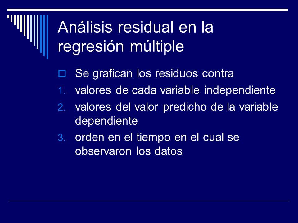 Análisis residual en la regresión múltiple Se grafican los residuos contra 1.