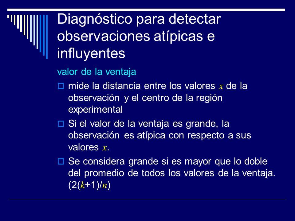 Diagnóstico para detectar observaciones atípicas e influyentes valor de la ventaja mide la distancia entre los valores x de la observación y el centro de la región experimental Si el valor de la ventaja es grande, la observación es atípica con respecto a sus valores x.