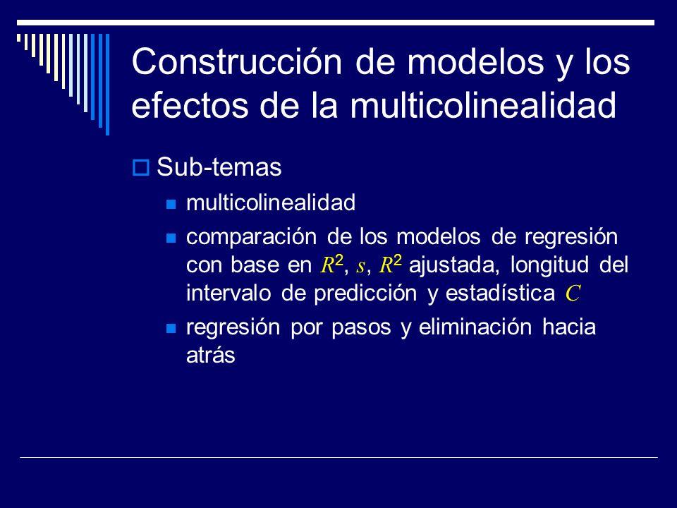 Construcción de modelos y los efectos de la multicolinealidad Sub-temas multicolinealidad comparación de los modelos de regresión con base en R 2, s, R 2 ajustada, longitud del intervalo de predicción y estadística C regresión por pasos y eliminación hacia atrás