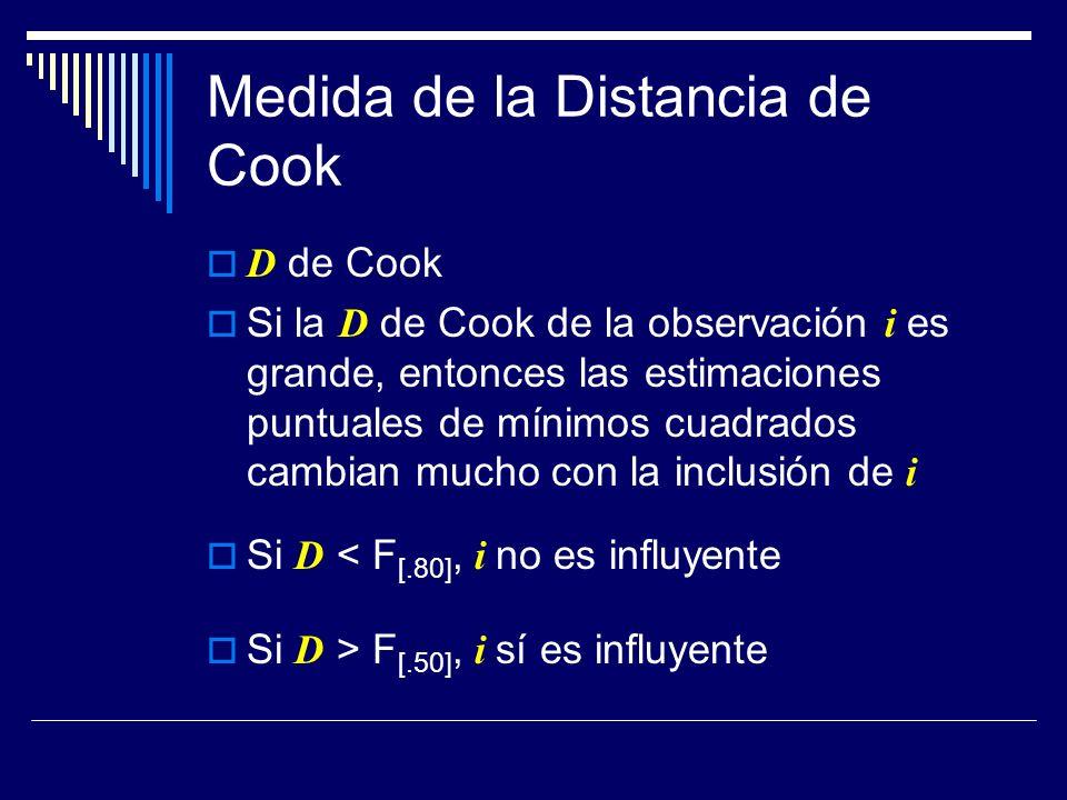 Medida de la Distancia de Cook D de Cook Si la D de Cook de la observación i es grande, entonces las estimaciones puntuales de mínimos cuadrados cambian mucho con la inclusión de i Si D < F [.80], i no es influyente Si D > F [.50], i sí es influyente