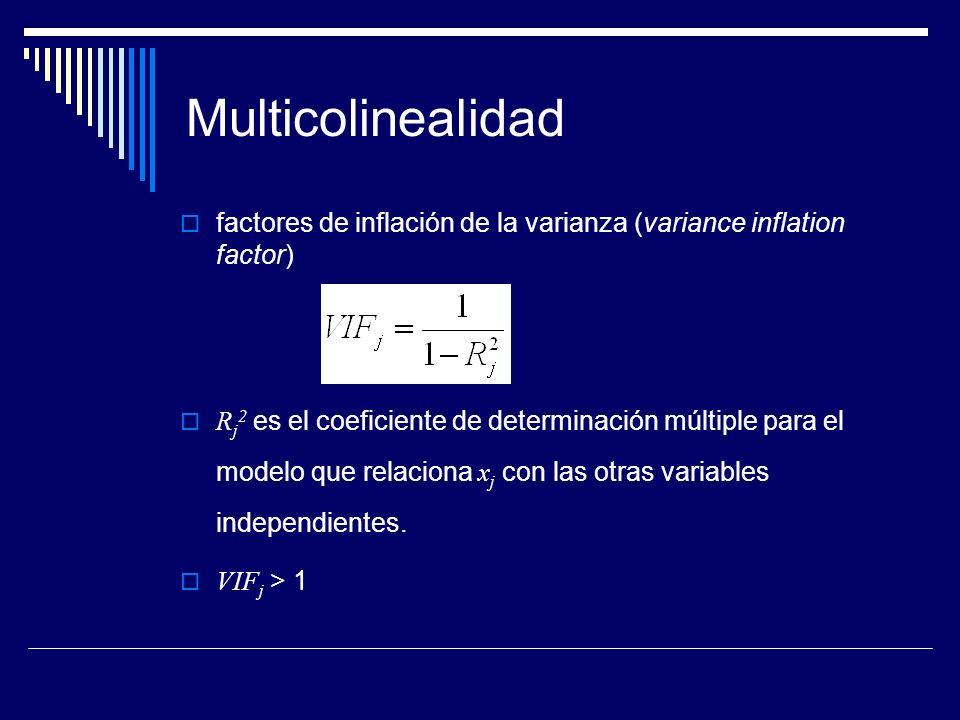 Multicolinealidad factores de inflación de la varianza (variance inflation factor) R j 2 es el coeficiente de determinación múltiple para el modelo que relaciona x j con las otras variables independientes.