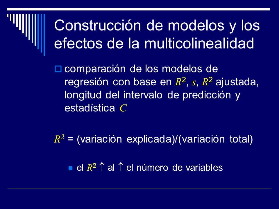 Construcción de modelos y los efectos de la multicolinealidad comparación de los modelos de regresión con base en R 2, s, R 2 ajustada, longitud del intervalo de predicción y estadística C R 2 = (variación explicada)/(variación total) el R 2 al el número de variables