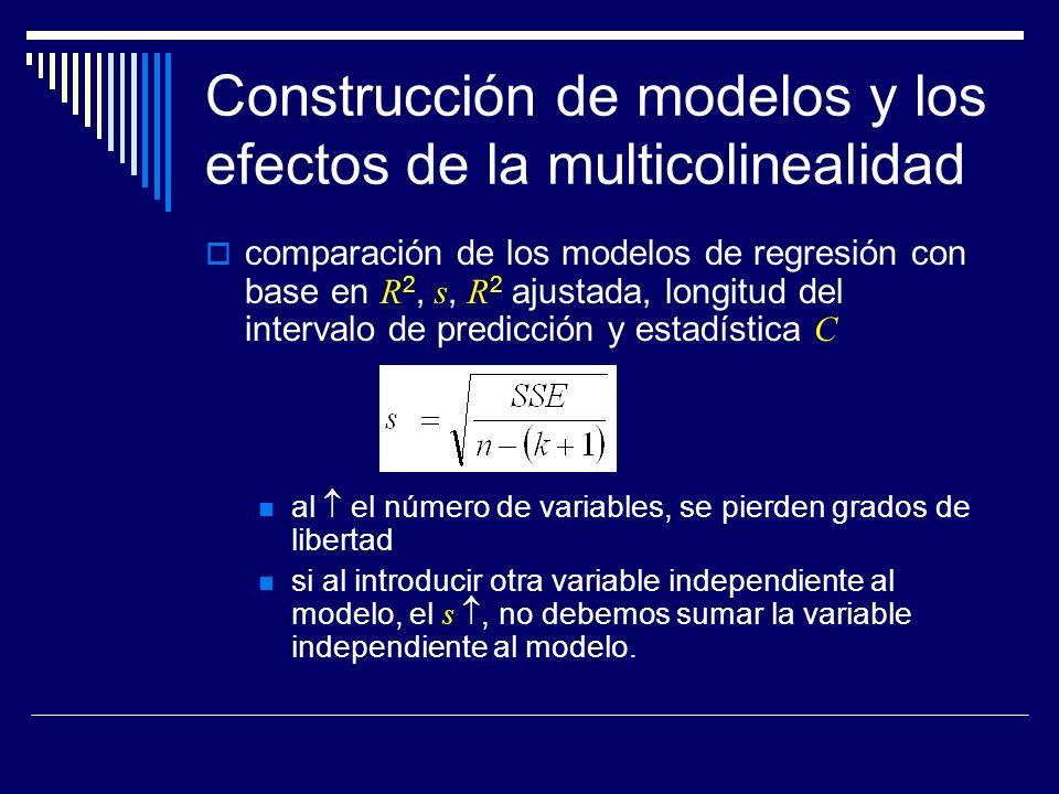 Construcción de modelos y los efectos de la multicolinealidad comparación de los modelos de regresión con base en R 2, s, R 2 ajustada, longitud del intervalo de predicción y estadística C al el número de variables, se pierden grados de libertad si al introducir otra variable independiente al modelo, el s, no debemos sumar la variable independiente al modelo.