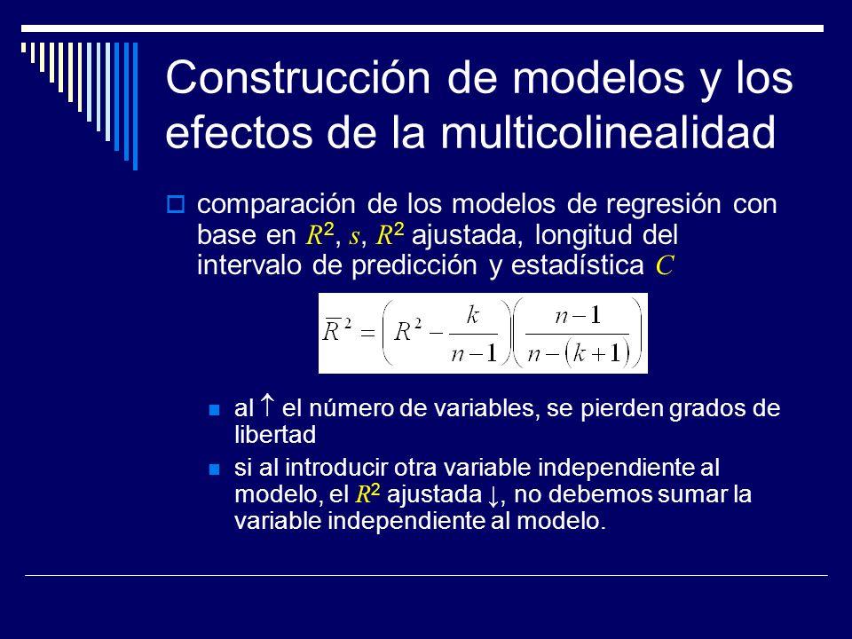 Construcción de modelos y los efectos de la multicolinealidad comparación de los modelos de regresión con base en R 2, s, R 2 ajustada, longitud del intervalo de predicción y estadística C al el número de variables, se pierden grados de libertad si al introducir otra variable independiente al modelo, el R 2 ajustada, no debemos sumar la variable independiente al modelo.