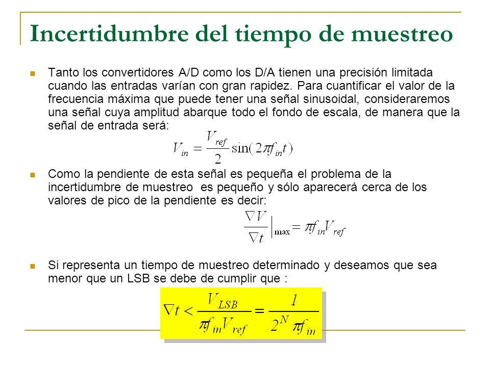Incertidumbre del tiempo de muestreo Tanto los convertidores A/D como los D/A tienen una precisión limitada cuando las entradas varían con gran rapide