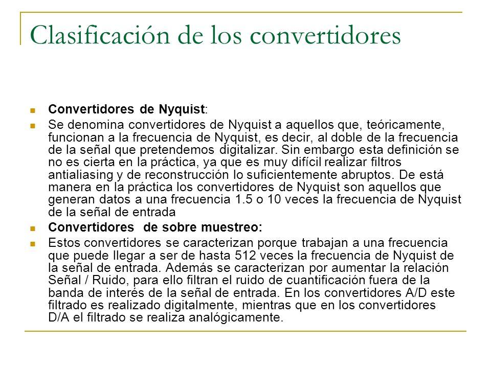 Clasificación de los convertidores Convertidores de Nyquist: Se denomina convertidores de Nyquist a aquellos que, teóricamente, funcionan a la frecuen