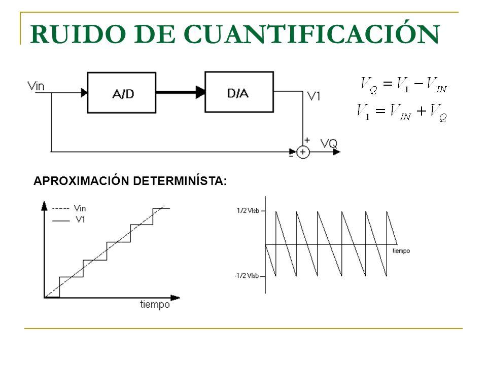 Claramente el valor medio del ruido es cero, pero el valor eficaz de la señal de ruido se obtiene de la siguiente manera: Con lo que se puede ver que el valor eficaz del ruido de cuantificación es proporcional a V LSB, que está determinado por el número de bits en el convertidor.