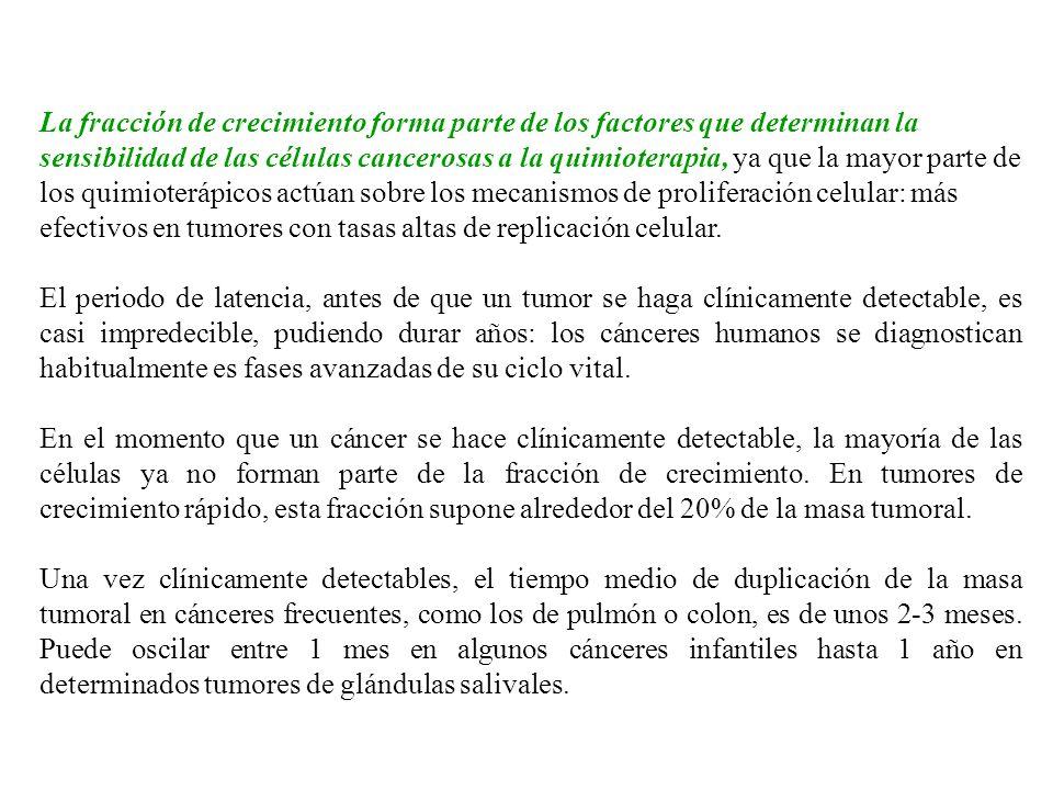 BIOLOGÍA DEL CRECIMIENTO DE LAS NEOPLASIAS MALIGNAS.
