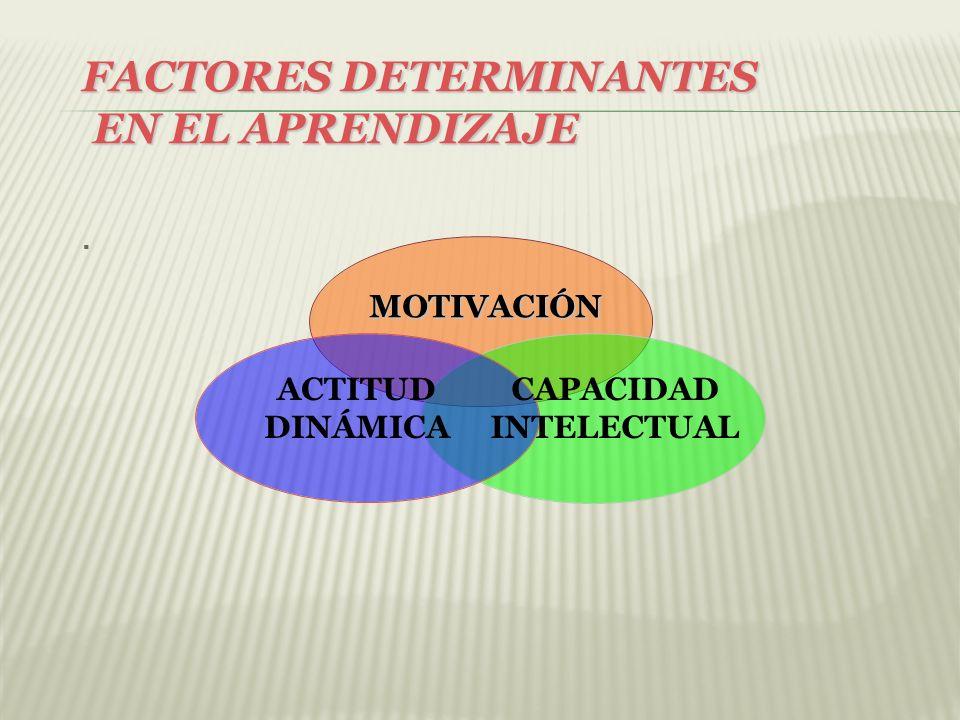 FACTORES DETERMINANTES EN EL APRENDIZAJE. MOTIVACIÓN ACTITUD DINÁMICA CAPACIDAD INTELECTUAL