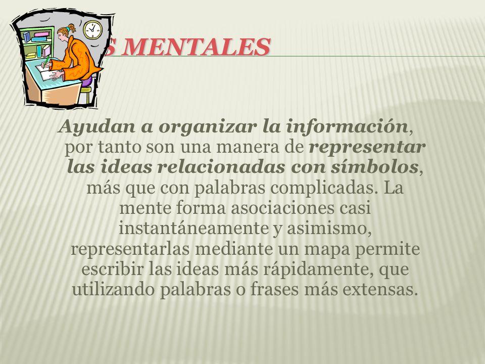 MAPAS MENTALES Ayudan a organizar la información, por tanto son una manera de representar las ideas relacionadas con símbolos, más que con palabras co
