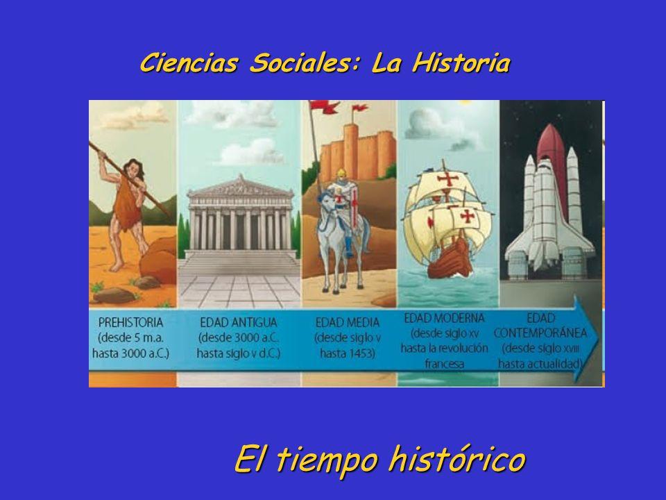 Ciencias Sociales: La Historia El tiempo histórico