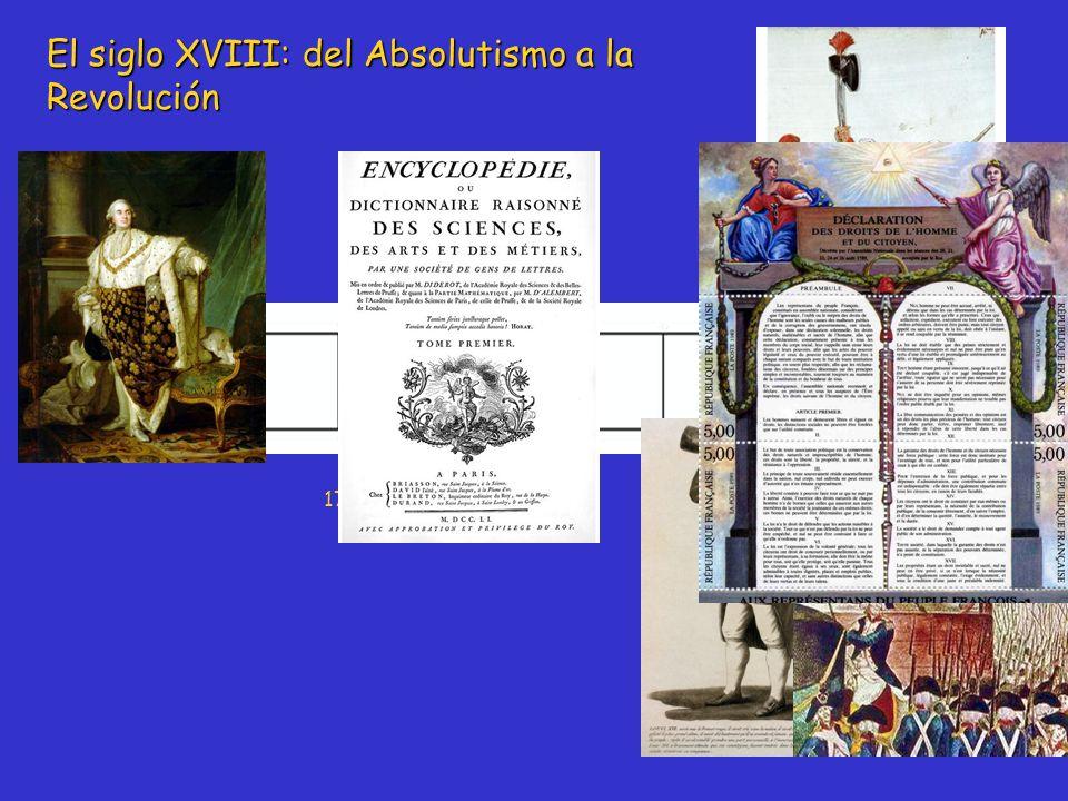 El siglo XVIII: del Absolutismo a la Revolución 18001792178917761751