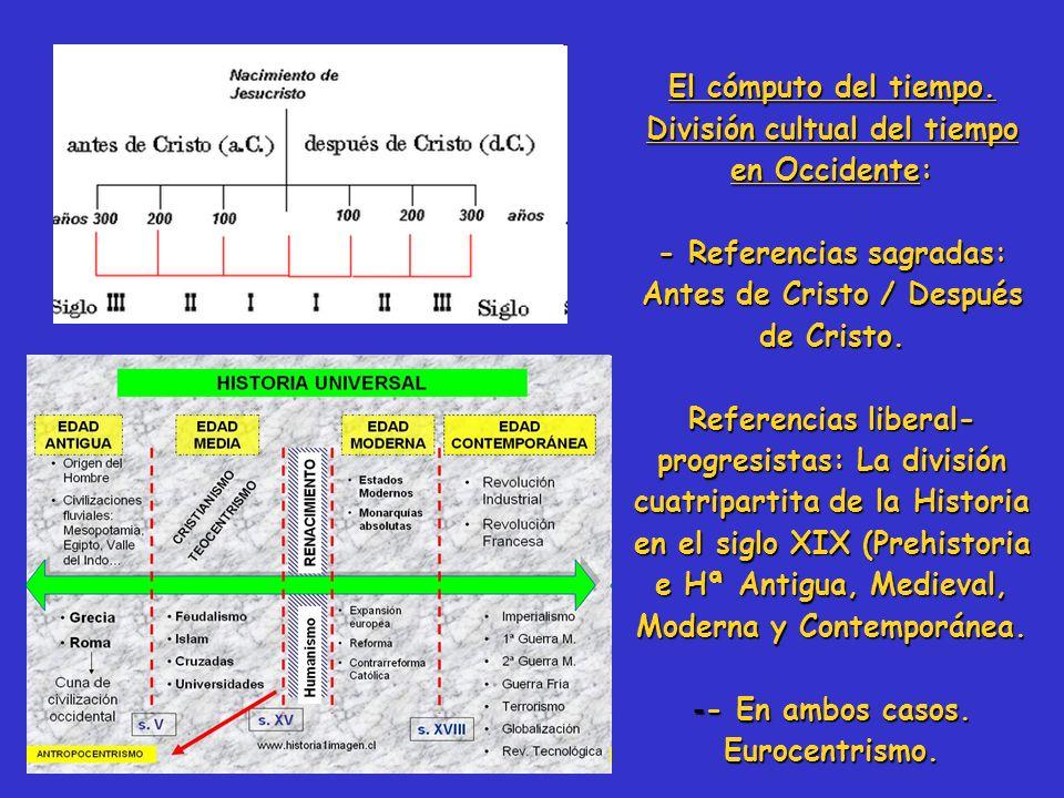 El cómputo del tiempo. División cultual del tiempo en Occidente: - Referencias sagradas: Antes de Cristo / Después de Cristo. Referencias liberal- pro