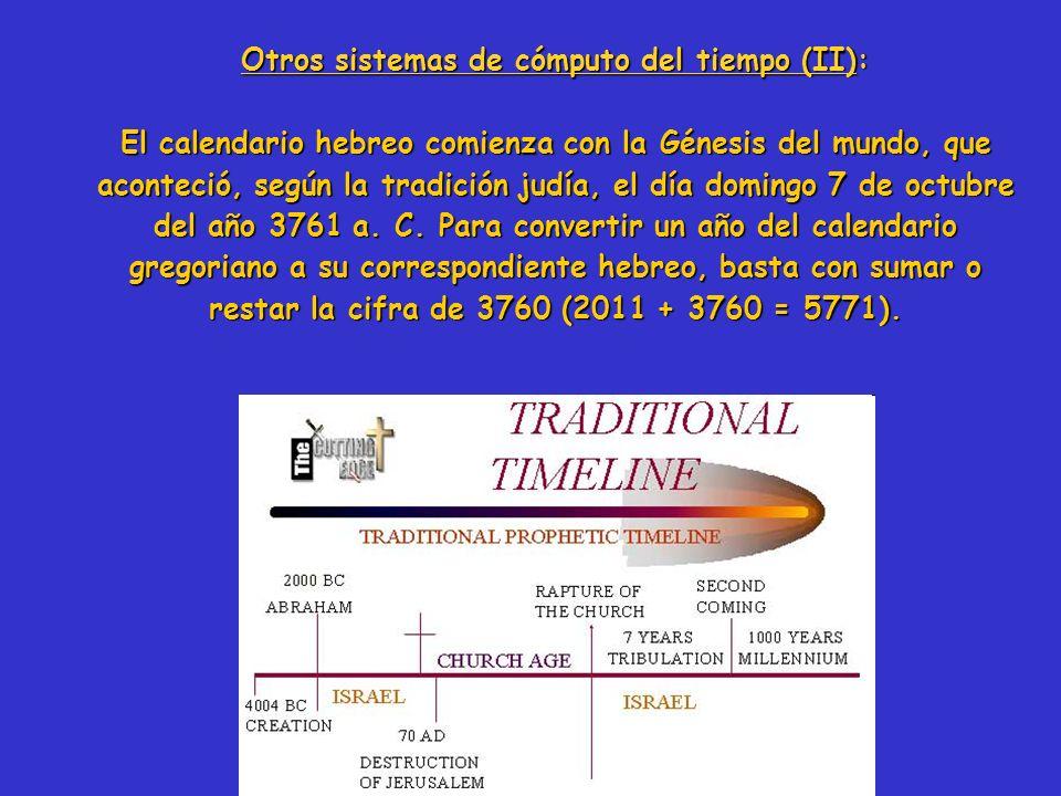 Otros sistemas de cómputo del tiempo (II): El calendario hebreo comienza con la Génesis del mundo, que aconteció, según la tradición judía, el día dom