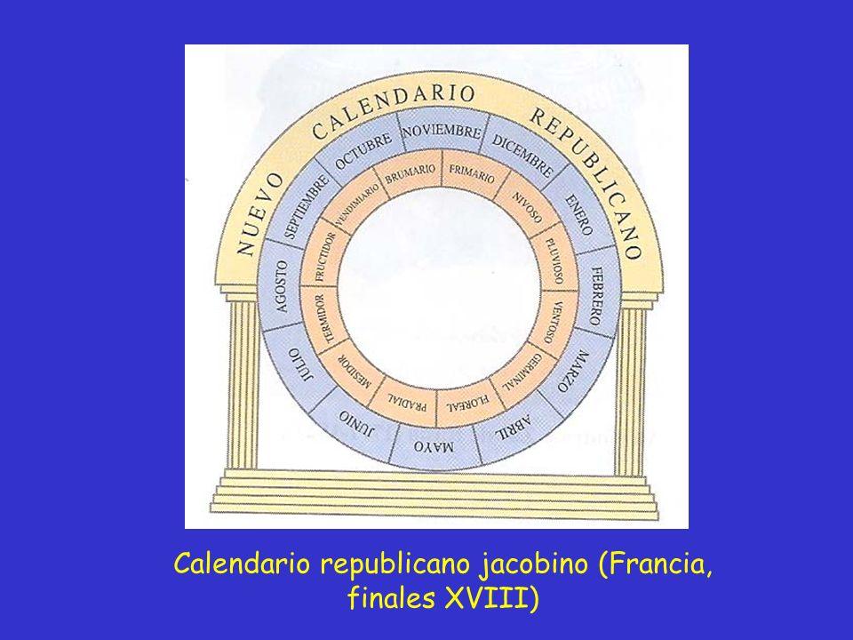 Calendario republicano jacobino (Francia, finales XVIII)