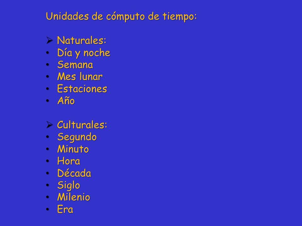 Unidades de cómputo de tiempo: Naturales: Naturales: Día y noche Día y noche Semana Semana Mes lunar Mes lunar Estaciones Estaciones Año Año Culturale