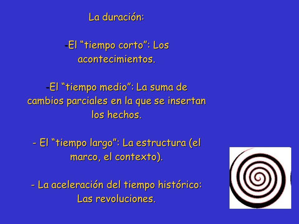 El tiempo histórico en el pensamiento infantil http://historia1imagen.files.wordpress.com/2011/12/el-tiempo-historico-pages.pdf