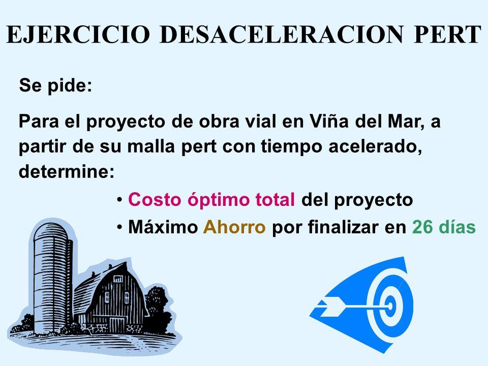 EJERCICIO DIAGRAMA DE BARRAS CMOF = 3.200*11*31 = 1.091.200 ($) Suponiendo F = 11 CMOV = 9.000*50 = 450.000 ($) CMOS = 500*80 = 40.000 ($) CT (F = 11)