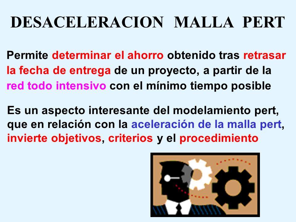 EJERCICIO DESACELERACION PERT Se pide: Para el proyecto de obra vial en Viña del Mar, a partir de su malla pert con tiempo acelerado, determine: Costo