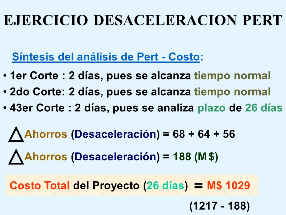 8 7 7 9 9 3 4 3 11 5 2 6 $13 $14 8 7 $11 3 $20 9 7 4 2 3 $15 6 6 3 8 EJERCICIO DESACELERACION PERT 0 1 3 6 7 8 4 5 2
