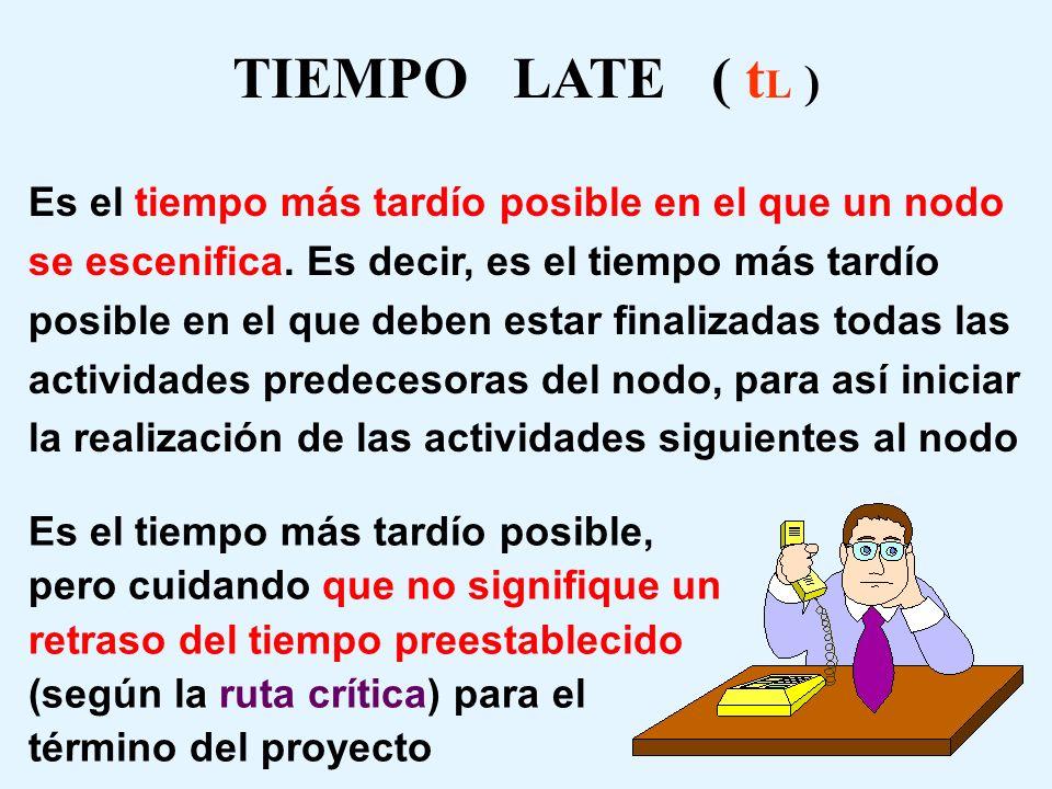 TIEMPO EARLY ( t E ) Es el tiempo más temprano posible en el que un nodo se escenifica. Esta situación describe una realización óptima de todas las ac