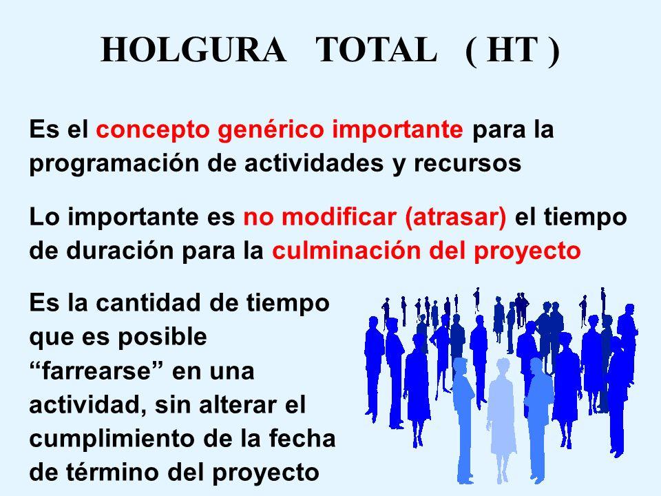HOLGURAS Conceptualmente se puede observar que los 3 tipos de holgura corresponden a la nomenclatura: Ejemplo: (malla anterior) 4 t L3 = 6 t E4 = 11 t